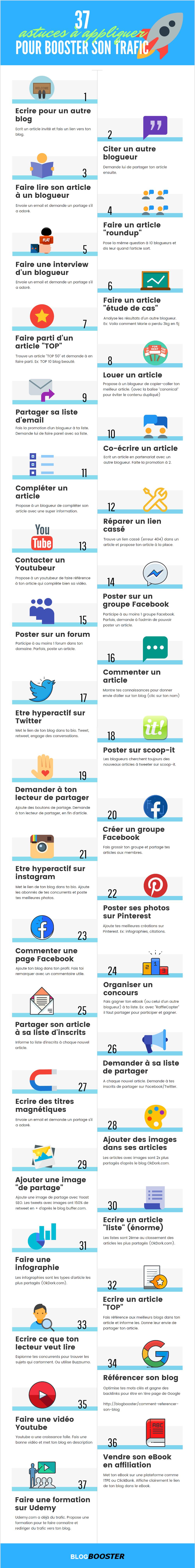 37 astuces trafic blog (infographie)