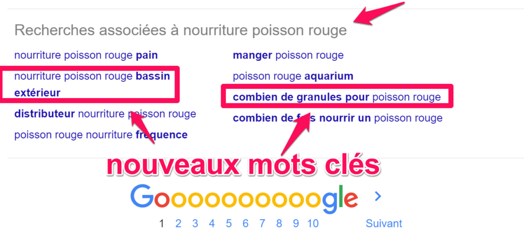 suggestions de mots clés google