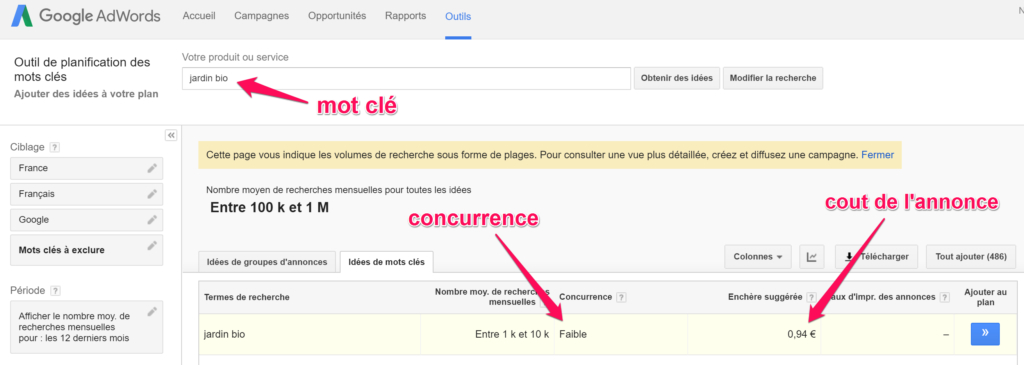 concurrence-keyword-planner