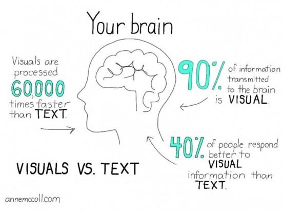 image-vs-texte