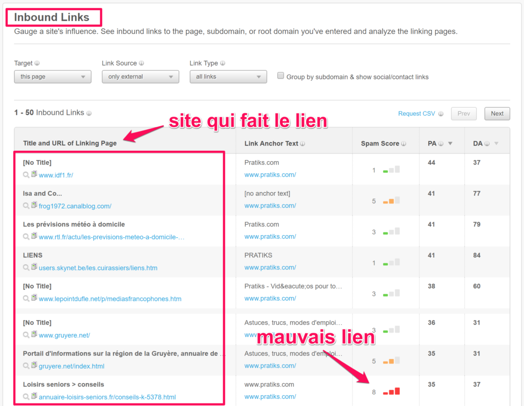 analyse-backlinks-moz-detail