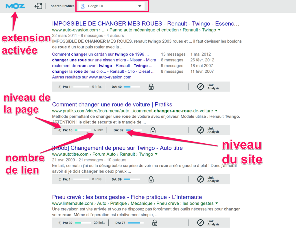 analyse-concurrence-classement-gogle-avec-moz