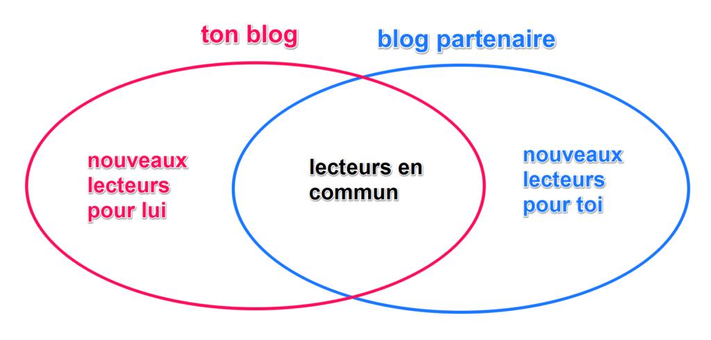 nouveaux-lecteurs-blog