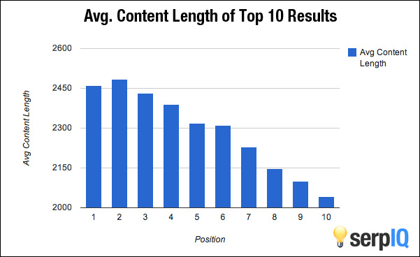 tailles-articles-classement-google