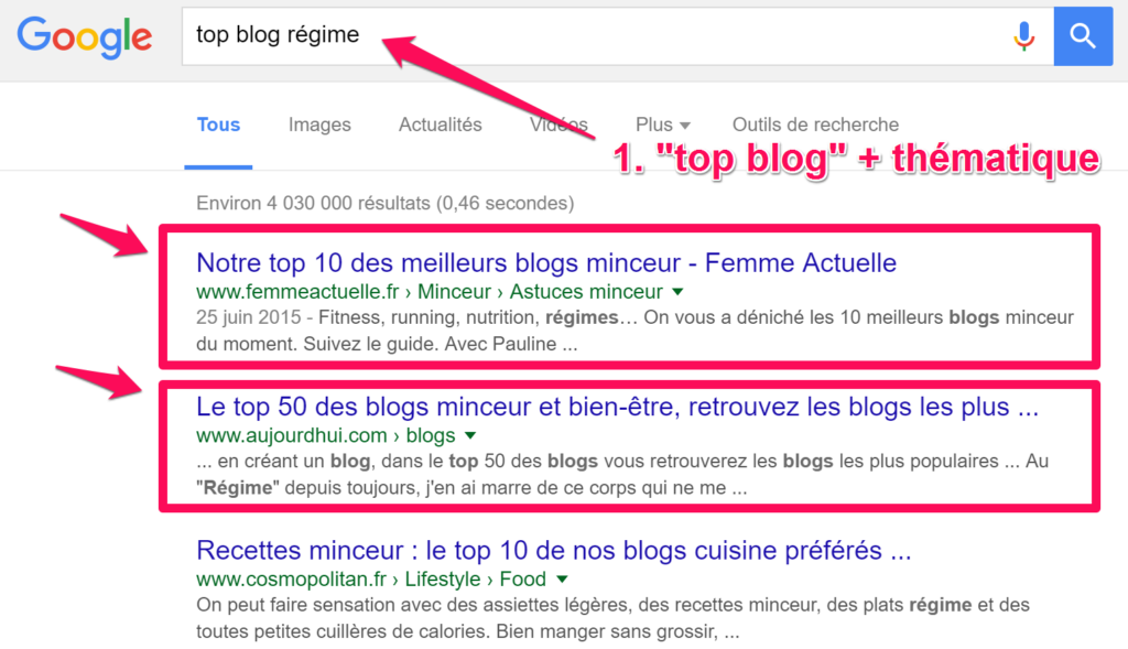 top-blog-thematique
