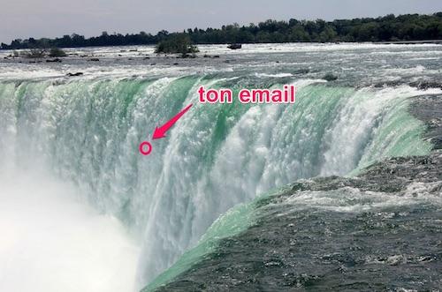 envoyer-email-blog