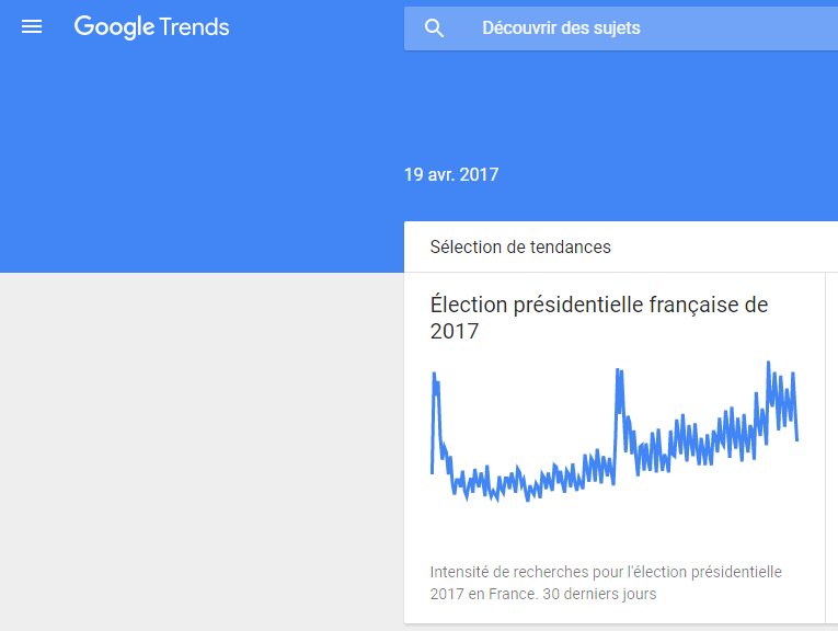 google-trends-exemple