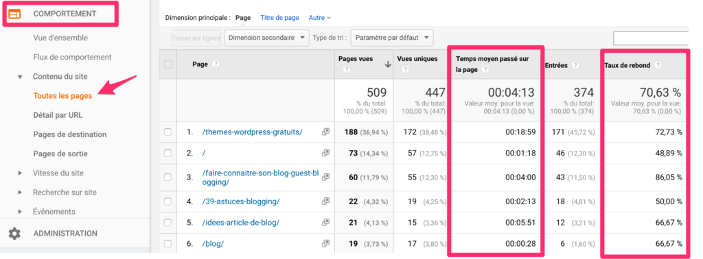 google-analytics-taux-de-rebond