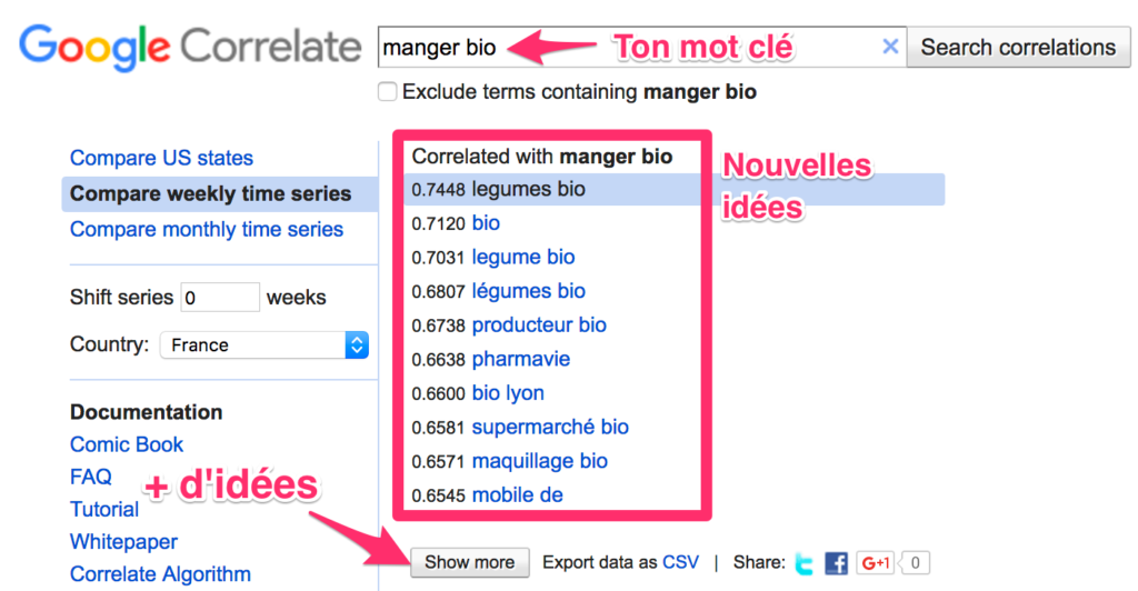 generateur-mot-cle-google-correlate