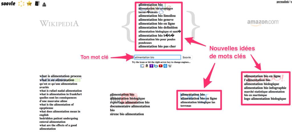generateur-mots-cles-soovle