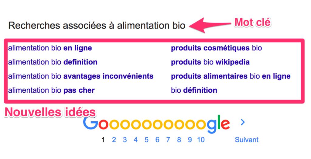 google-recherches-associees