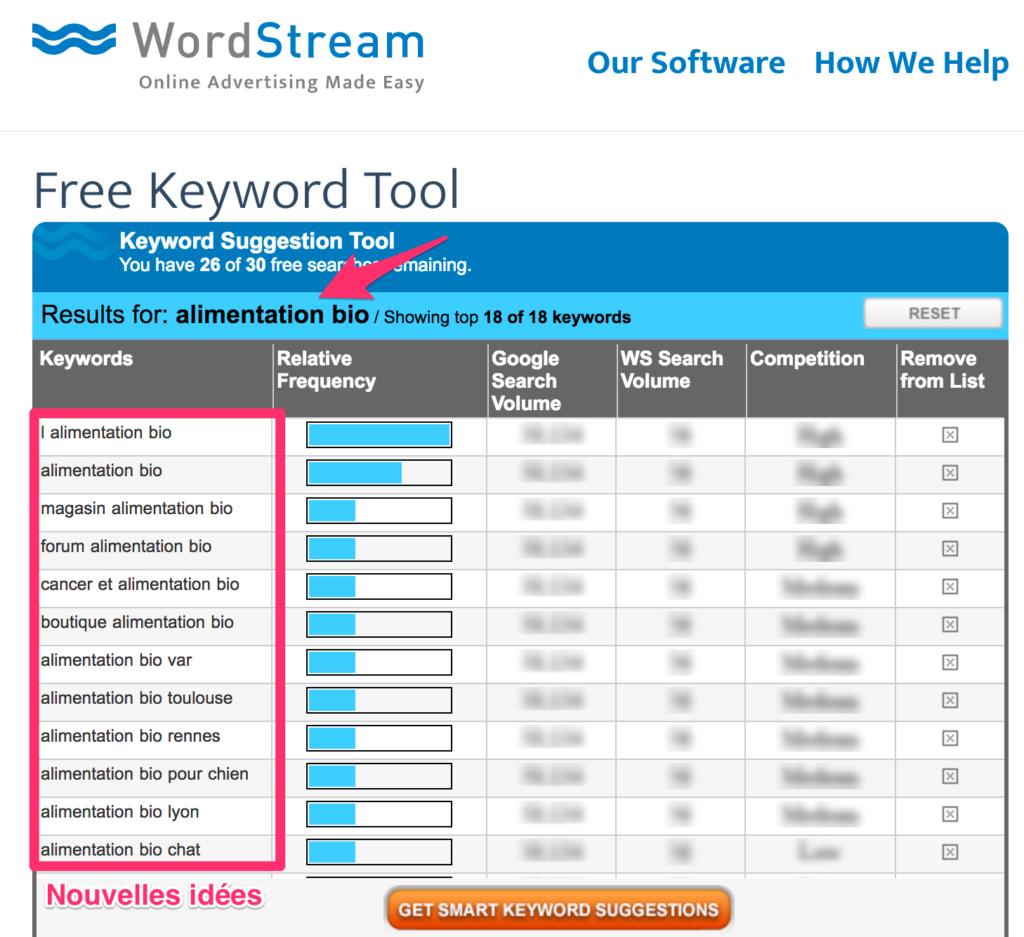 recherche-mots-cles-google-wordstream